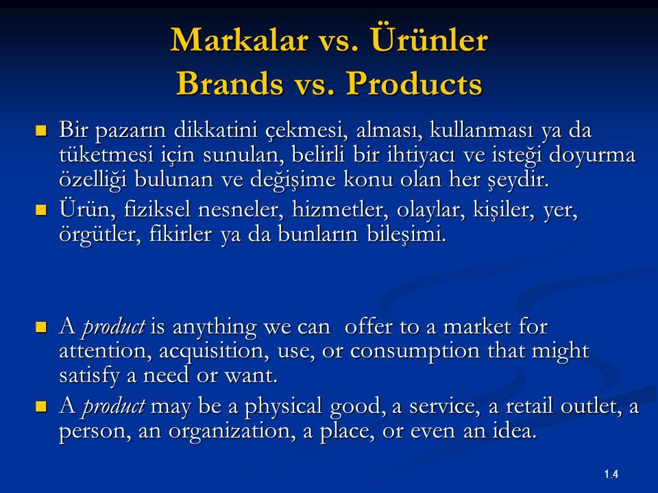 1.4 Markalar vs. Ürünler Brands vs. Products Bir pazarın dikkatini çekmesi, alması, kullanması ya da tüketmesi için sunulan, belirli bir ihtiyacı ve i