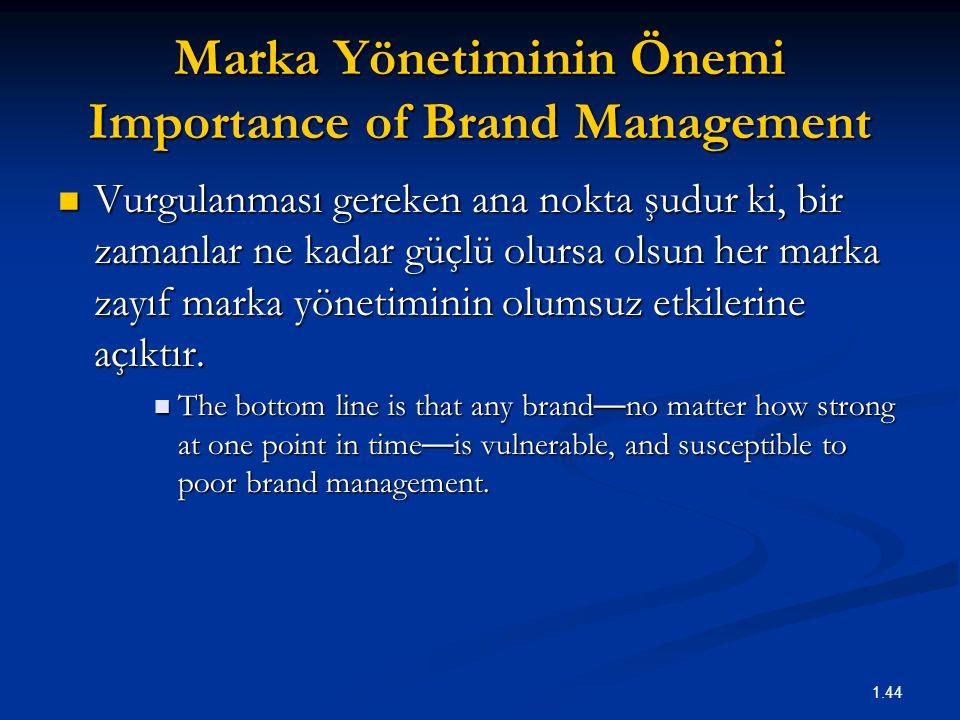 1.44 Marka Yönetiminin Önemi Importance of Brand Management Vurgulanması gereken ana nokta şudur ki, bir zamanlar ne kadar güçlü olursa olsun her marka zayıf marka yönetiminin olumsuz etkilerine açıktır.