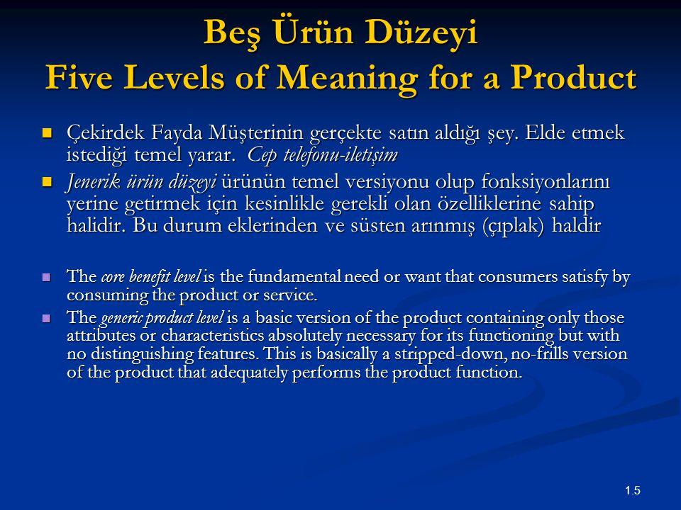 1.5 Beş Ürün Düzeyi Five Levels of Meaning for a Product Çekirdek Fayda Müşterinin gerçekte satın aldığı şey.
