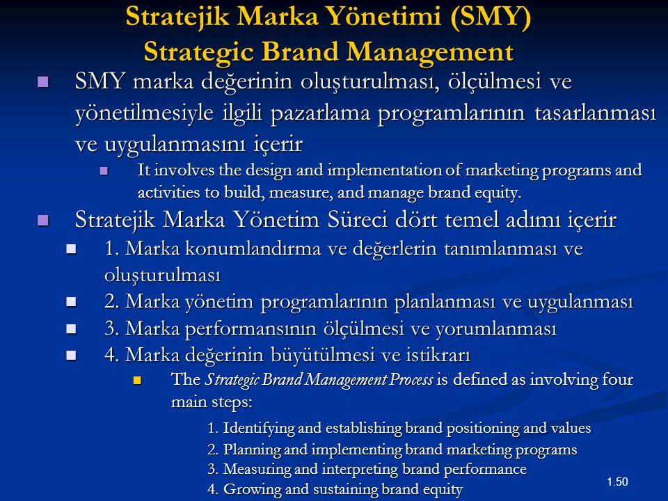 1.50 Stratejik Marka Yönetimi (SMY) Strategic Brand Management SMY marka değerinin oluşturulması, ölçülmesi ve yönetilmesiyle ilgili pazarlama program