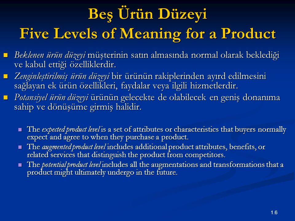 1.6 Beş Ürün Düzeyi Five Levels of Meaning for a Product Beklenen ürün düzeyi müşterinin satın almasında normal olarak beklediği ve kabul ettiği özell