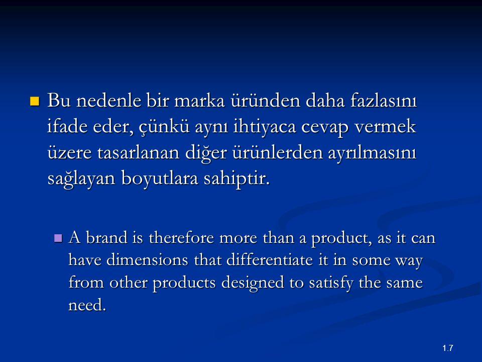 1.7 Bu nedenle bir marka üründen daha fazlasını ifade eder, çünkü aynı ihtiyaca cevap vermek üzere tasarlanan diğer ürünlerden ayrılmasını sağlayan bo
