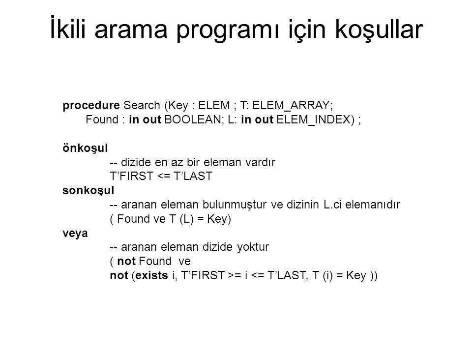 İkili arama programı için koşullar procedure Search (Key : ELEM ; T: ELEM_ARRAY; Found : in out BOOLEAN; L: in out ELEM_INDEX) ; önkoşul -- dizide en az bir eleman vardır T'FIRST <= T'LAST sonkoşul -- aranan eleman bulunmuştur ve dizinin L.ci elemanıdır ( Found ve T (L) = Key) veya -- aranan eleman dizide yoktur ( not Found ve not (exists i, T'FIRST >= i <= T'LAST, T (i) = Key ))