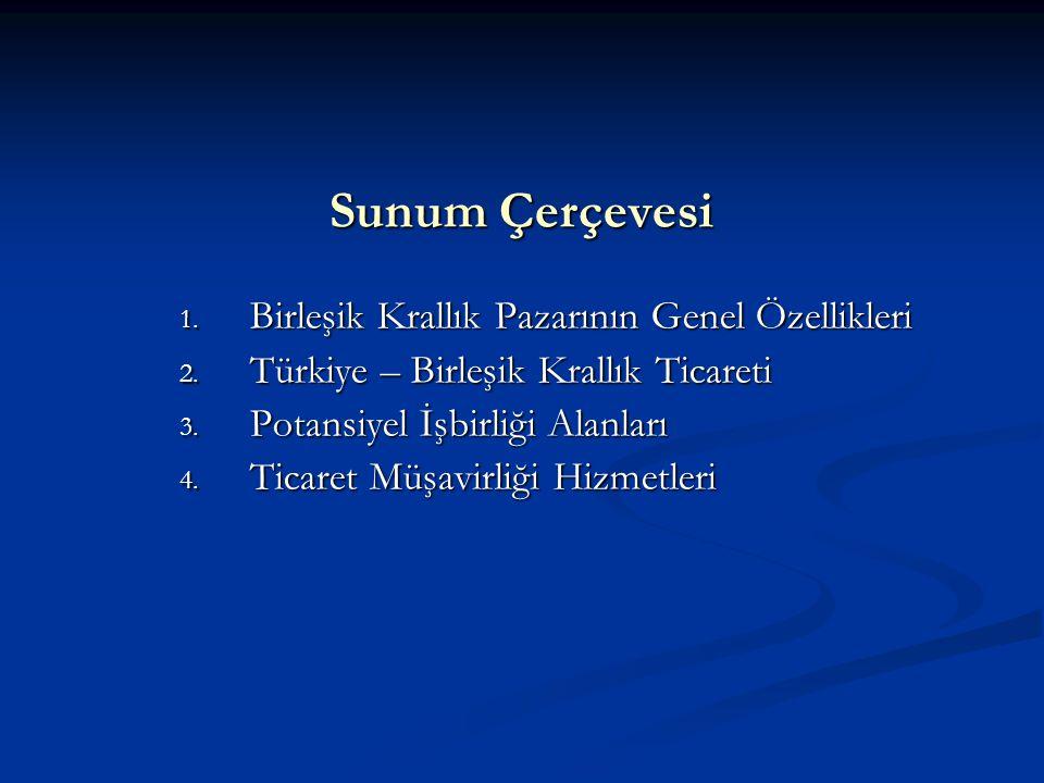 Sunum Çerçevesi 1. Birleşik Krallık Pazarının Genel Özellikleri 2. Türkiye – Birleşik Krallık Ticareti 3. Potansiyel İşbirliği Alanları 4. Ticaret Müş