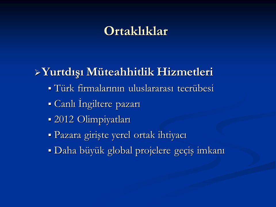 Ortaklıklar  Yurtdışı Müteahhitlik Hizmetleri  Türk firmalarının uluslararası tecrübesi  Canlı İngiltere pazarı  2012 Olimpiyatları  Pazara giriş