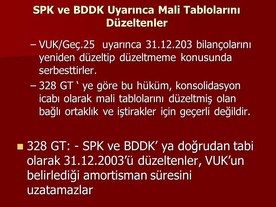 SPK ve BDDK Uyarınca Mali Tablolarını Düzeltenler –VUK/Geç.25 uyarınca 31.12.203 bilançolarını yeniden düzeltip düzeltmeme konusunda serbesttirler. –3