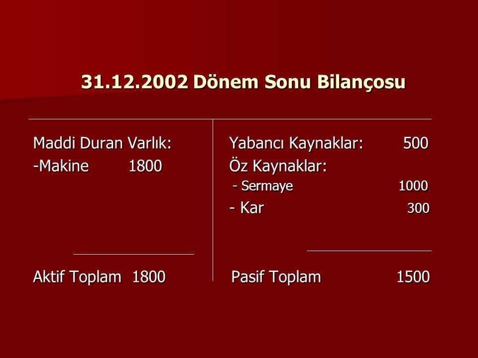 31.12.2002 Dönem Sonu Bilançosu Maddi Duran Varlık: Yabancı Kaynaklar: 500 -Makine 1800 Öz Kaynaklar: - Sermaye 1000 - Sermaye 1000 - Kar 300 - Kar 30