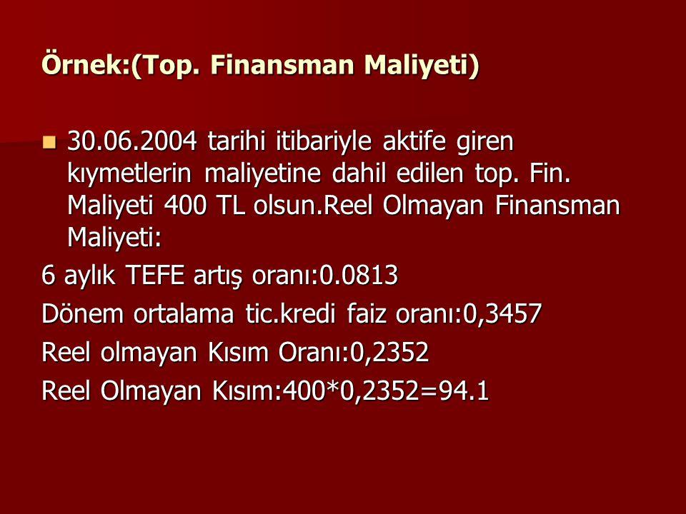 Örnek:(Top. Finansman Maliyeti) 30.06.2004 tarihi itibariyle aktife giren kıymetlerin maliyetine dahil edilen top. Fin. Maliyeti 400 TL olsun.Reel Olm