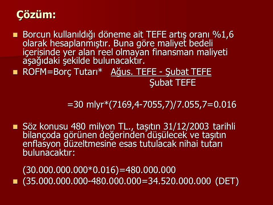 Çözüm: Borcun kullanıldığı döneme ait TEFE artış oranı %1,6 olarak hesaplanmıştır. Buna göre maliyet bedeli içerisinde yer alan reel olmayan finansman