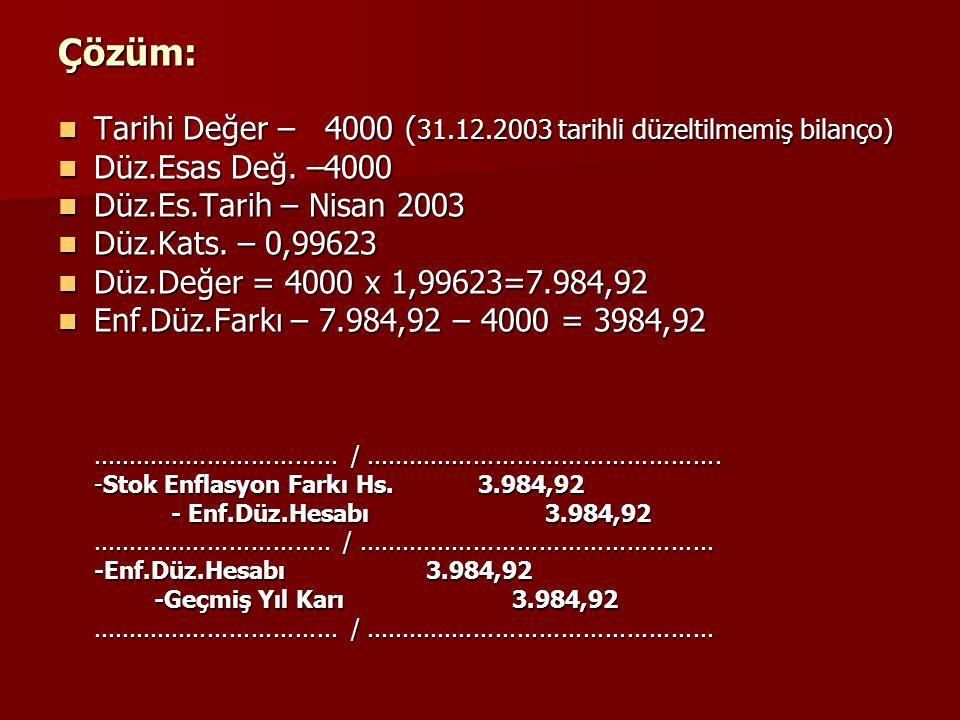 Çözüm: Tarihi Değer – 4000 ( 31.12.2003 tarihli düzeltilmemiş bilanço) Tarihi Değer – 4000 ( 31.12.2003 tarihli düzeltilmemiş bilanço) Düz.Esas Değ. –