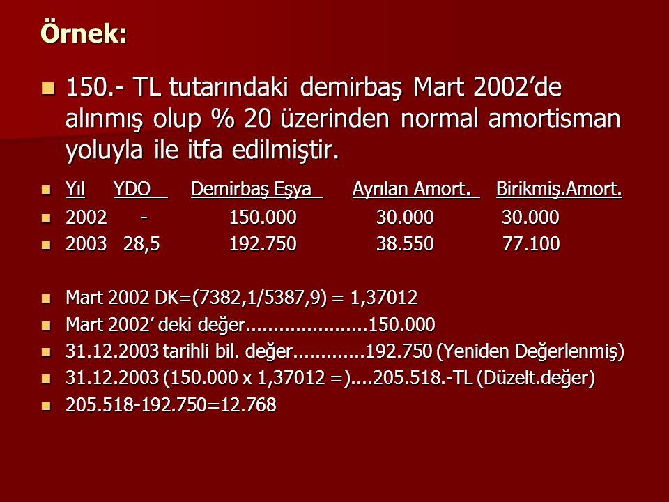 Örnek: 150.- TL tutarındaki demirbaş Mart 2002'de alınmış olup % 20 üzerinden normal amortisman yoluyla ile itfa edilmiştir. 150.- TL tutarındaki demi