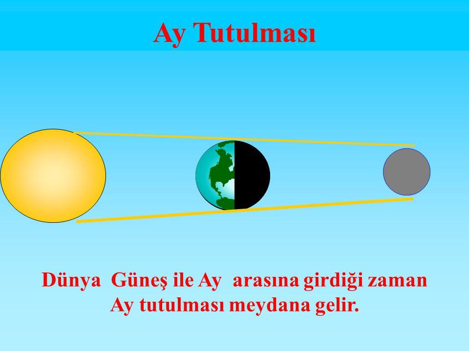 Güneş Tutulması Ay Dünya ile Güneş arasına girdiği zaman Güneş tutulması meydana gelir.