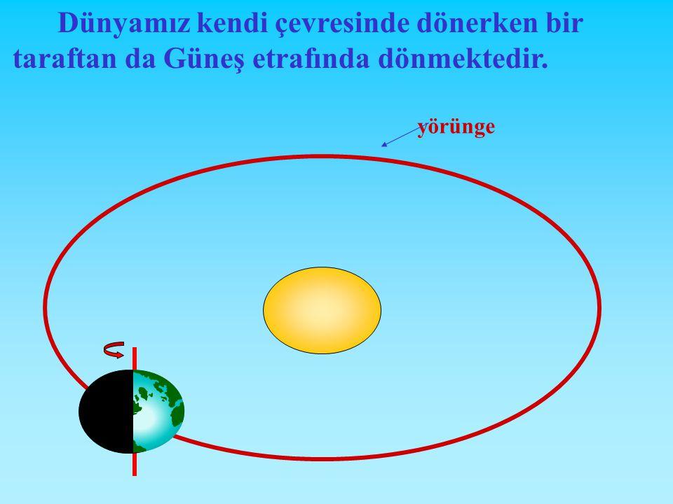 Dünyamızın küre şeklinde olduğunu Aydan çekilmiş fotoğraflarda da görebiliriz.