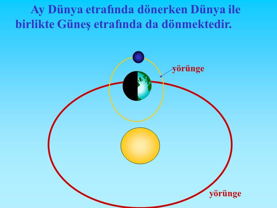 Dünyamız bir gezegendir.Gezegenlerin çevresinde dönen gök cisimlerine uydu denir. Ay Dünyamızın çevresinde dönmektedir. Bu nedenle Ay Dünya'nın uydusu