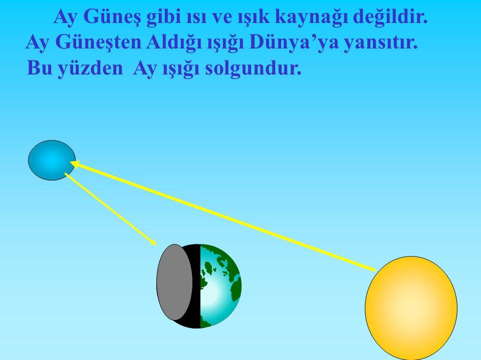 yörünge Ay Dünya etrafında dönerken Dünya ile birlikte Güneş etrafında da dönmektedir.