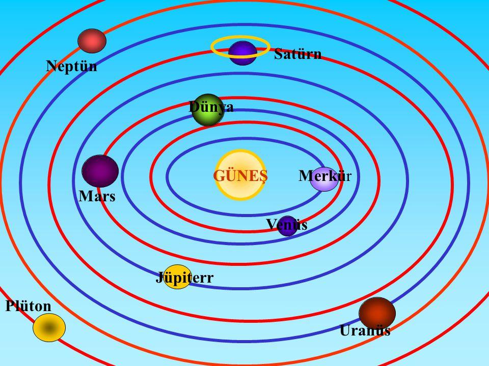 Yapılan araştırmalar Ay'da hayat olmadığını ortaya koymuştur. Çünkü Ay'da hava ve su yoktur.
