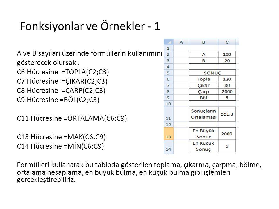 Fonksiyonlar ve Örnekler - 1 A ve B sayıları üzerinde formüllerin kullanımını gösterecek olursak ; C6 Hücresine =TOPLA(C2;C3) C7 Hücresine =ÇIKAR(C2;C