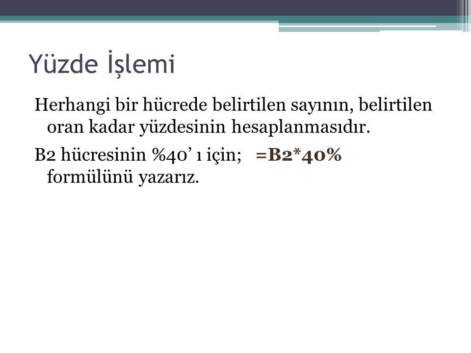 Yüzde İşlemi Herhangi bir hücrede belirtilen sayının, belirtilen oran kadar yüzdesinin hesaplanmasıdır. B2 hücresinin %40' ı için; =B2*40% formülünü y