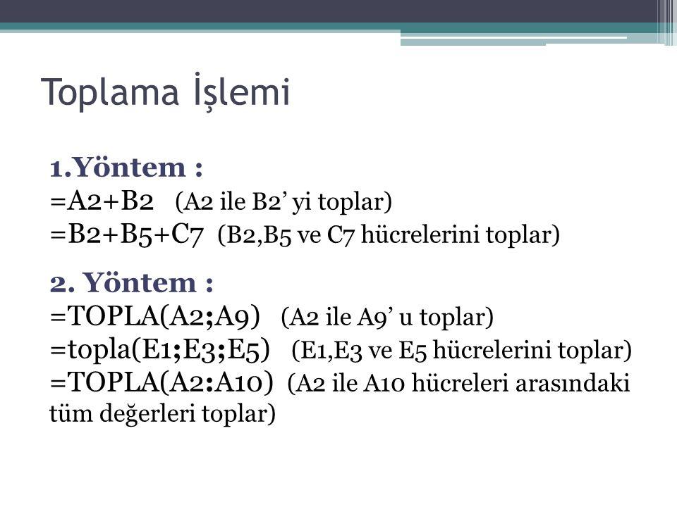 Toplama İşlemi 1.Yöntem : =A2+B2 (A2 ile B2' yi toplar) =B2+B5+C7 (B2,B5 ve C7 hücrelerini toplar) 2. Yöntem : =TOPLA(A2;A9) (A2 ile A9' u toplar) =to
