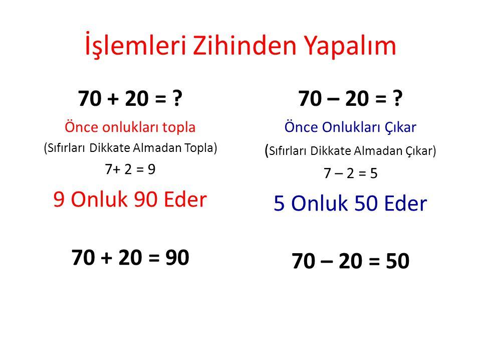 Onluk Oluşturarak Zihinden Toplayınız 18+2 = ? 17+3+8 = ? 16+4+9 = ? 19+1+5 = ? 15+5+7 = ? 13+7+9 = ? 18+2 10+8+2 10+10 20