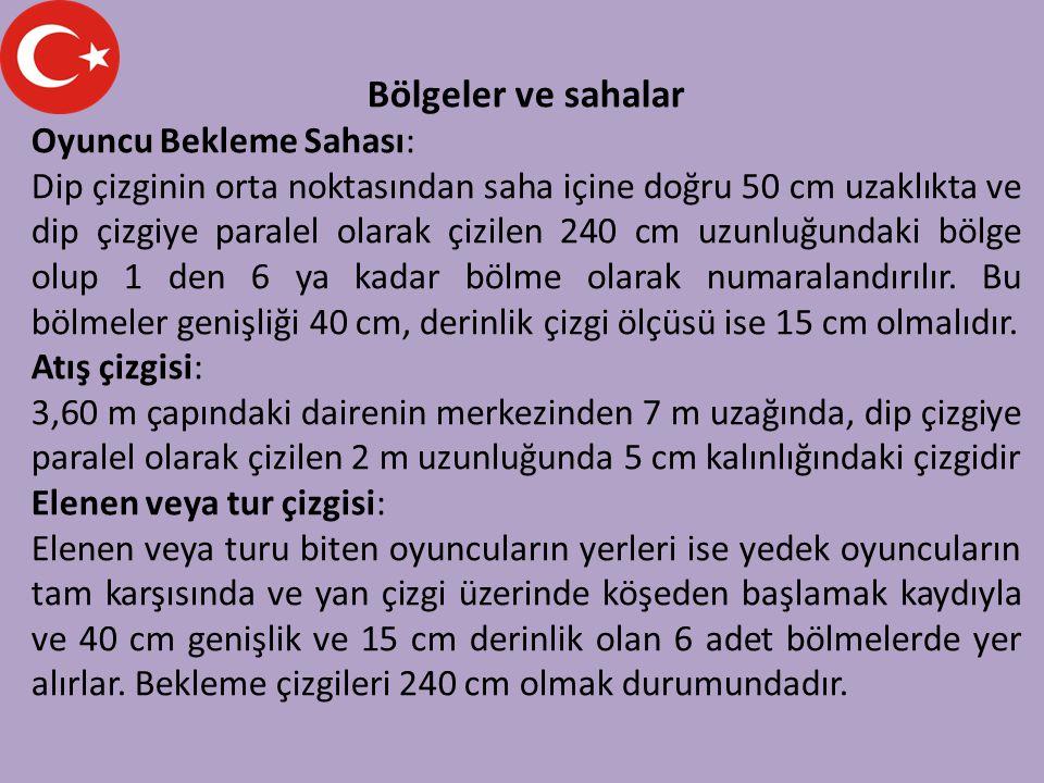 Bünyamin ÖZDEŞ Aydın Cumhuriyet Anadolu Lisesi Beden Eğitimi Öğretmeni hasasadanali@hotmail.com 505 409 49 11 hasasadanali@hotmail.com