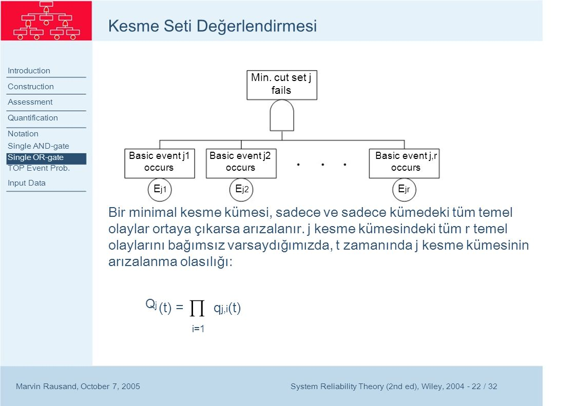 Kesme Seti Değerlendirmesi Introduction Construction Assessment Quantification Notation Single AND-gate Single OR-gate TOP Event Prob. Input Data Min.