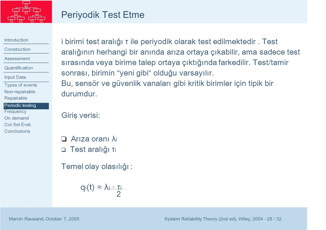 Periyodik Test Etme Introduction Construction Assessment Quantification Input Data Types of events Non-repairable Repairable Periodic testing Frequenc
