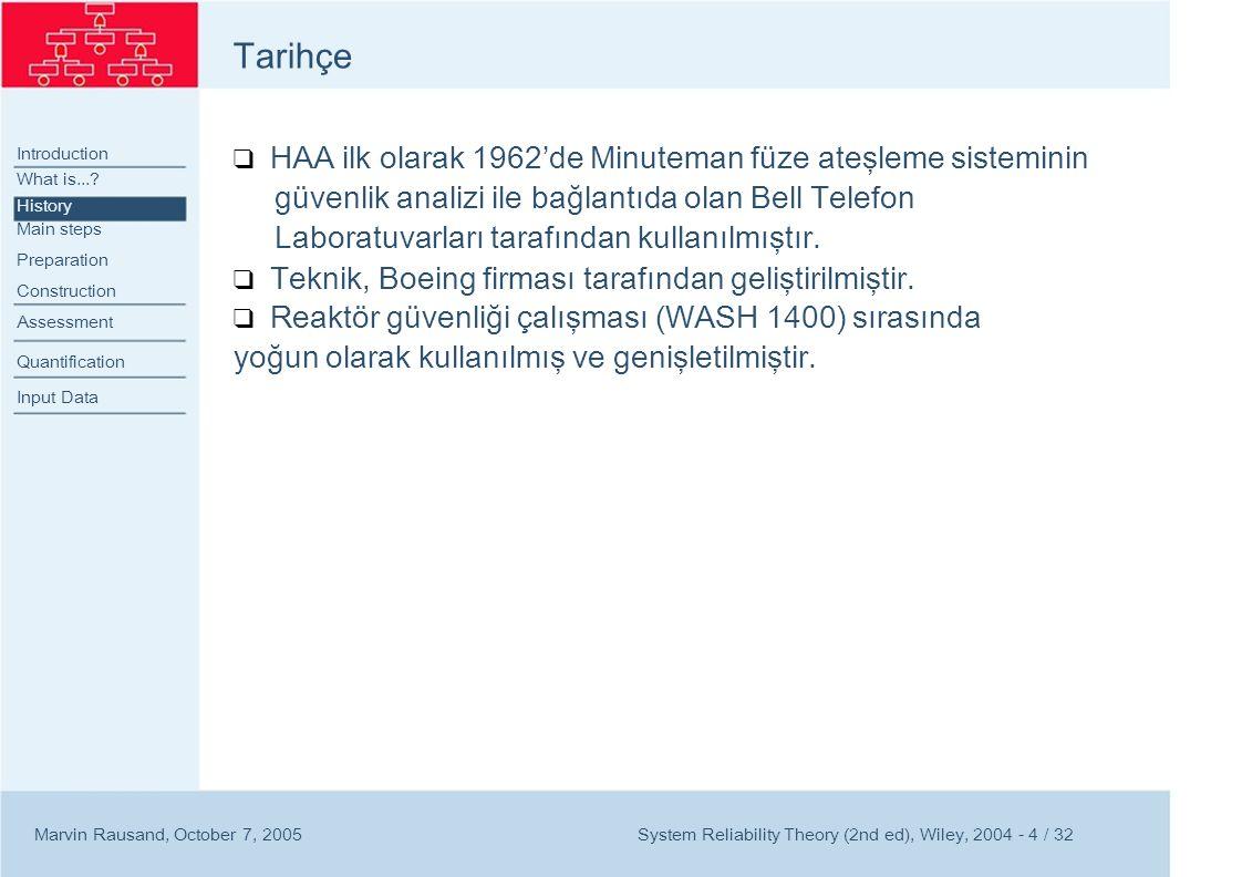 HAA Ana Adımları Introduction What is....