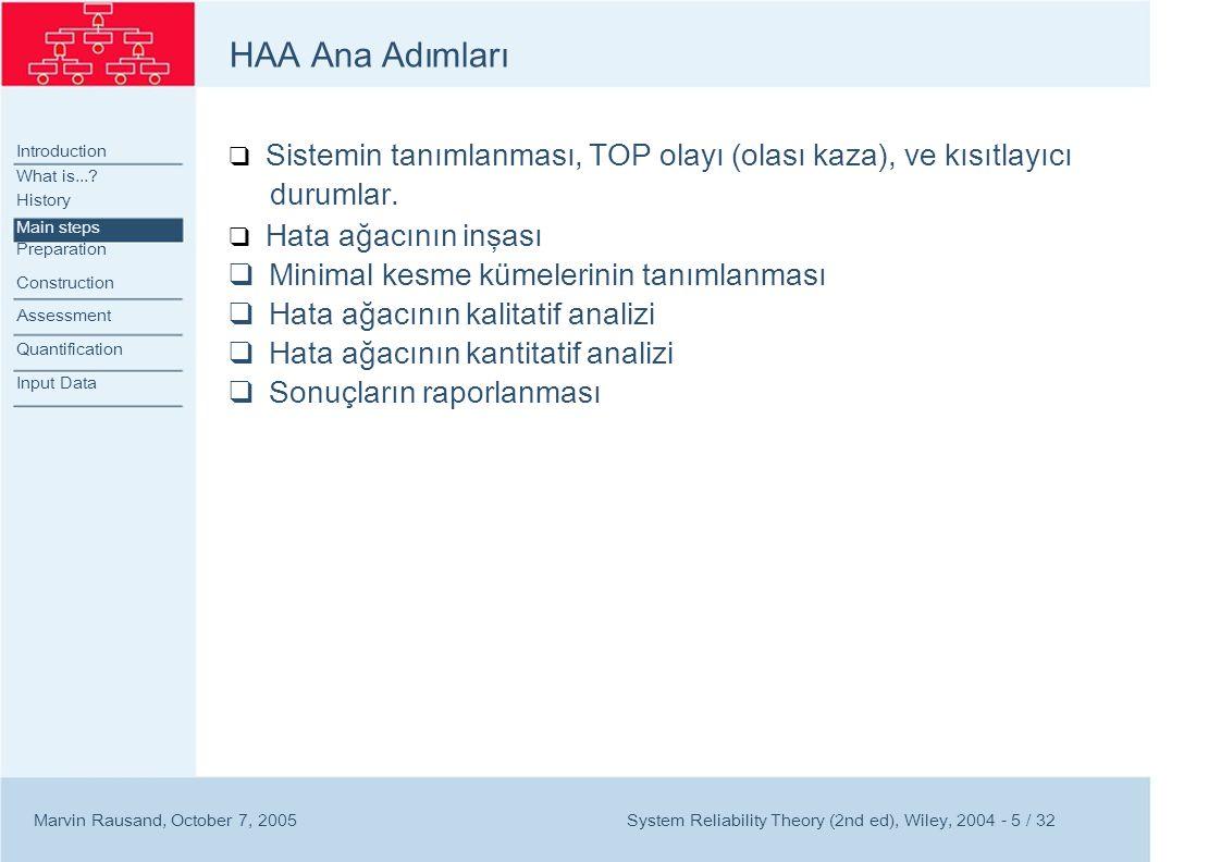 HAA için Hazırlık Introduction What is....