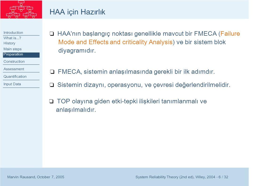HAA için Hazırlık Introduction What is...? History Main steps Preparation Construction Assessment Quantification Input Data ❑ HAA'nın başlangıç noktas