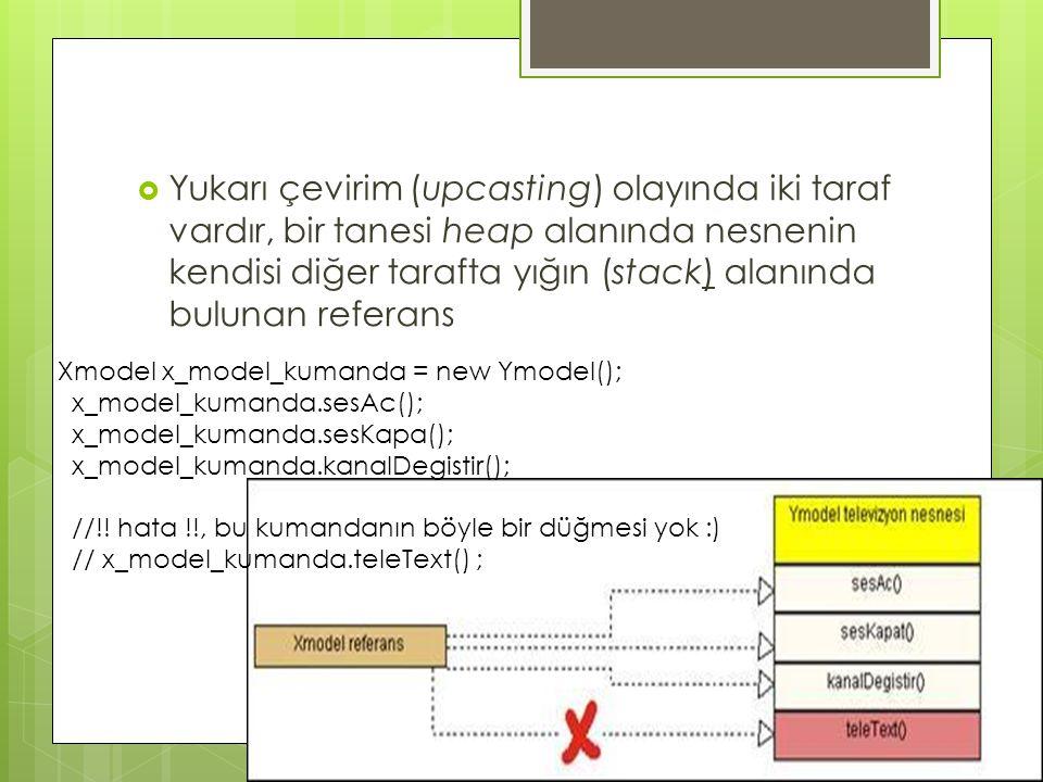  Yukarı çevirim (upcasting) olayında iki taraf vardır, bir tanesi heap alanında nesnenin kendisi diğer tarafta yığın (stack) alanında bulunan referan
