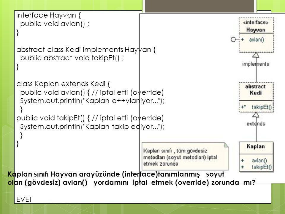 interface Hayvan { public void avlan() ; } abstract class Kedi implements Hayvan { public abstract void takipEt() ; } class Kaplan extends Kedi { publ