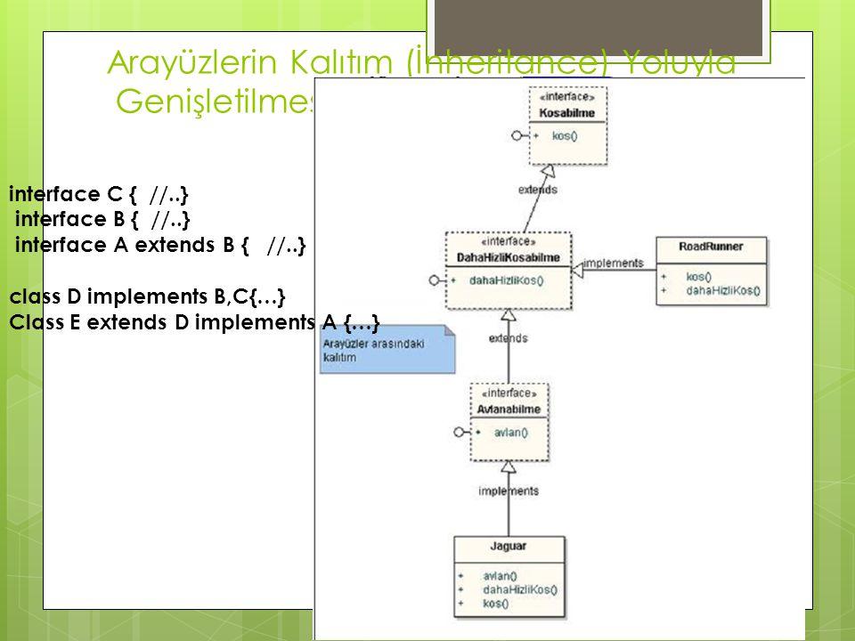 Arayüzlerin Kalıtım (İnheritance) Yoluyla Genişletilmesi interface C { //..} interface B { //..} interface A extends B { //..} class D implements B,C{