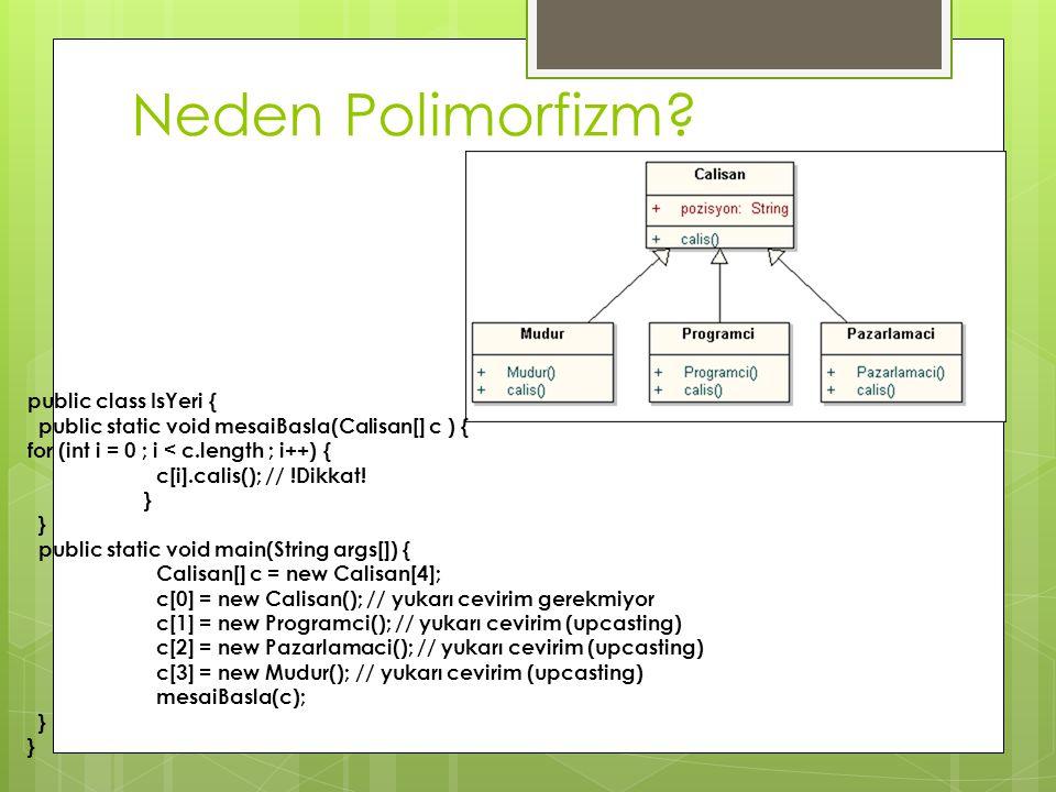 Genişletilebilirlik (Extensibility)  Büyük iş yeri public class BuyukIsYeri { public static void mesaiBasla(Calisan[] c ) { for (int i = 0 ; i < c.length ; i++) { c[i].calis(); // .