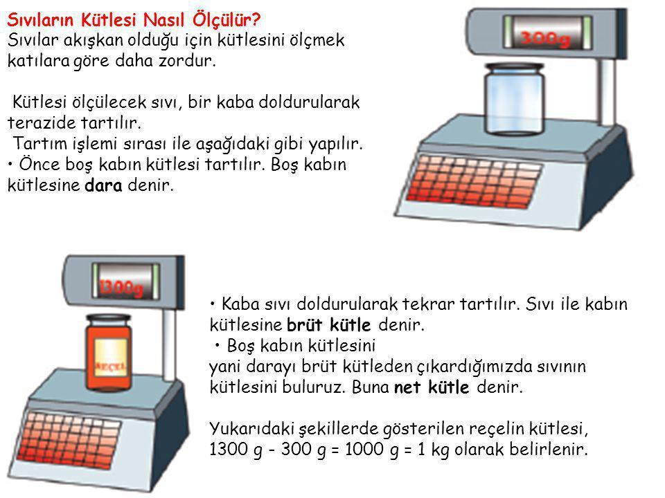 Sıvıların Kütlesi Nasıl Ölçülür? Sıvılar akışkan olduğu için kütlesini ölçmek katılara göre daha zordur. Kütlesi ölçülecek sıvı, bir kaba doldurularak