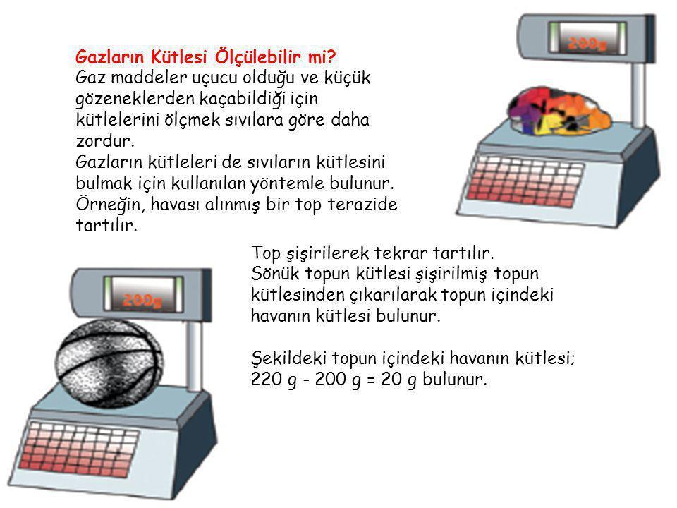 2) Hacim Nedir.Maddelerin Hacmini Nasıl Ölçeriz. Maddelerin uzayda kapladığı yere hacim denir.