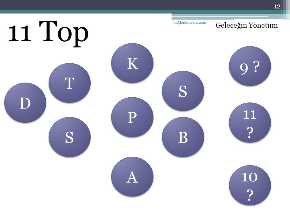 Geleceğin Yönetimi D D A A T T K K S S S S P P B B 11 Top 12 bs@bulentsenver.com 9 ? 10 ? 11 ?