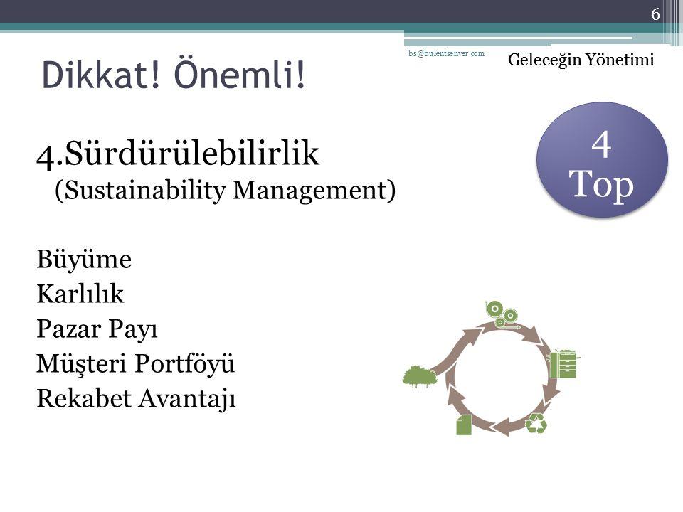 Geleceğin Yönetimi Dikkat! Önemli! 4.Sürdürülebilirlik (Sustainability Management) Büyüme Karlılık Pazar Payı Müşteri Portföyü Rekabet Avantajı Gelece