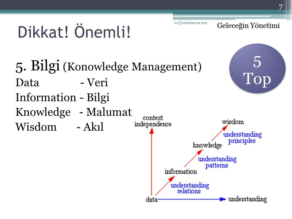 Geleceğin Yönetimi Dikkat! Önemli! 5. Bilgi (Konowledge Management) Data - Veri Information - Bilgi Knowledge - Malumat Wisdom - Akıl Geleceğin Yöneti