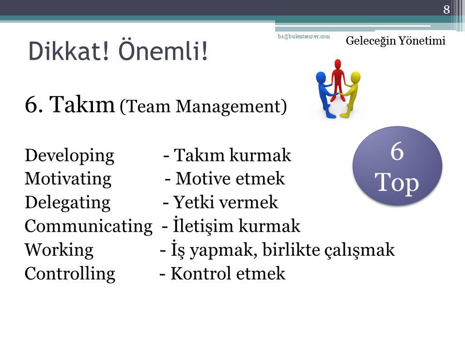 Geleceğin Yönetimi Dikkat! Önemli! 6. Takım (Team Management) Developing - Takım kurmak Motivating - Motive etmek Delegating - Yetki vermek Communicat