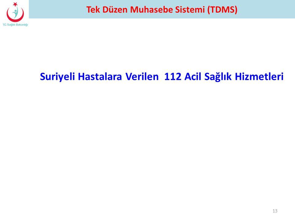 Suriyeli Hastalara Verilen 112 Acil Sağlık Hizmetleri 13 Tek Düzen Muhasebe Sistemi (TDMS)