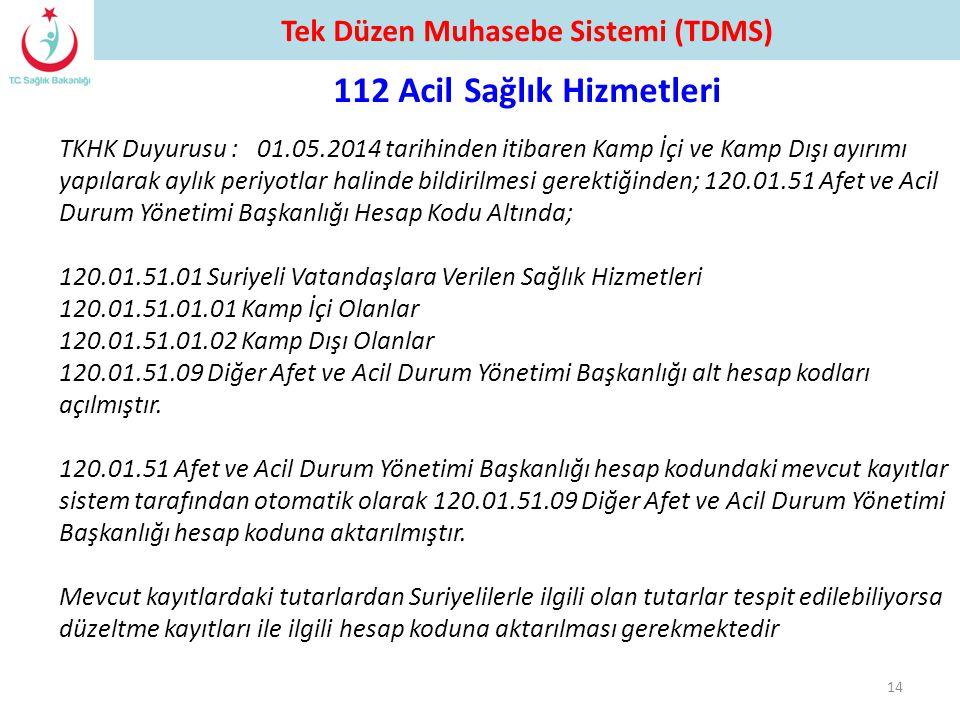 112 Acil Sağlık Hizmetleri 14 TKHK Duyurusu : 01.05.2014 tarihinden itibaren Kamp İçi ve Kamp Dışı ayırımı yapılarak aylık periyotlar halinde bildiril