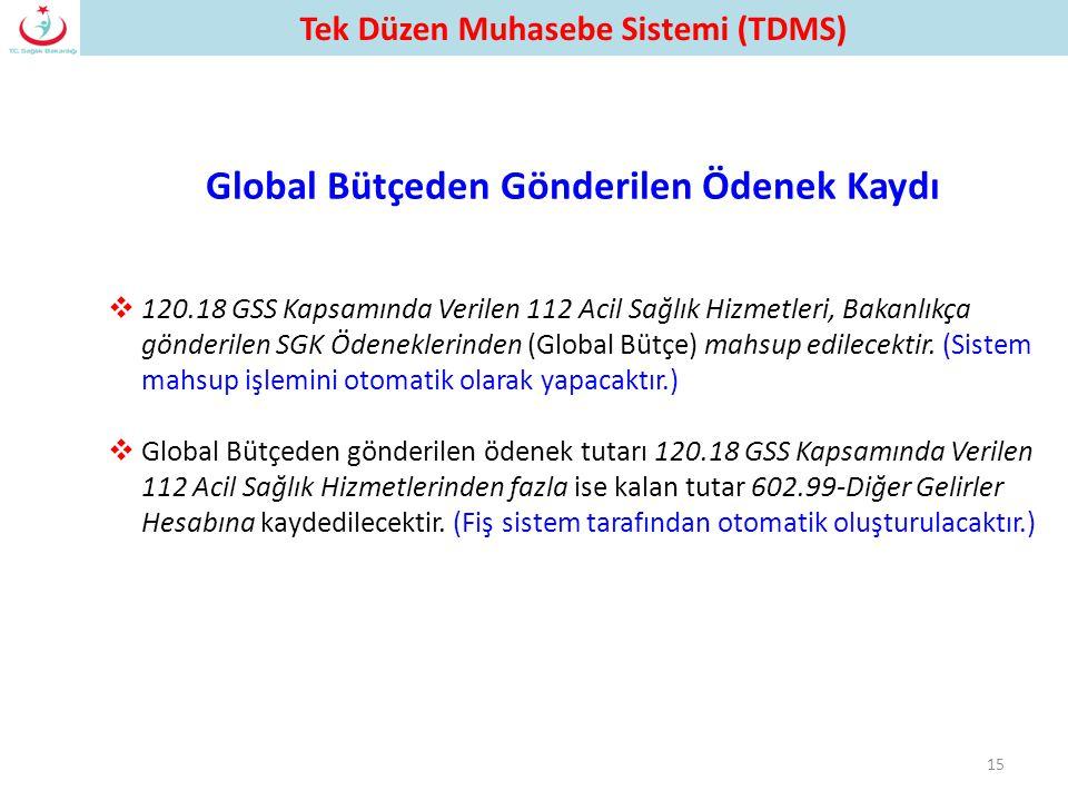  120.18 GSS Kapsamında Verilen 112 Acil Sağlık Hizmetleri, Bakanlıkça gönderilen SGK Ödeneklerinden (Global Bütçe) mahsup edilecektir. (Sistem mahsup