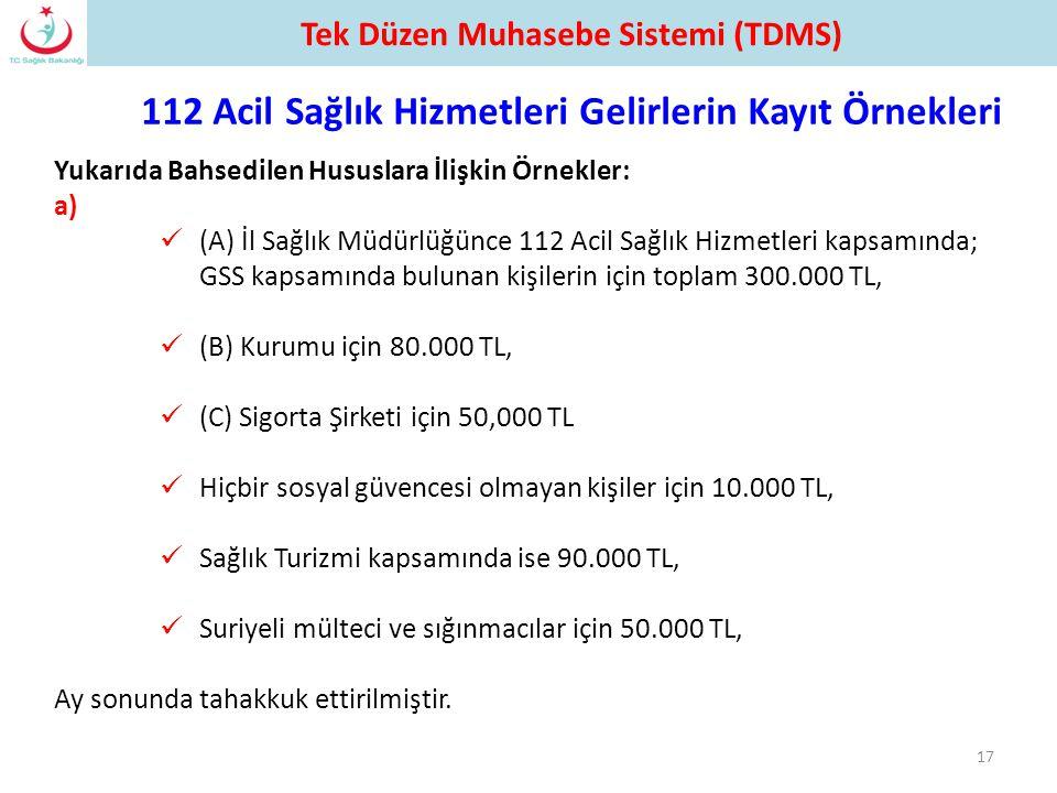 Yukarıda Bahsedilen Hususlara İlişkin Örnekler: a) (A) İl Sağlık Müdürlüğünce 112 Acil Sağlık Hizmetleri kapsamında; GSS kapsamında bulunan kişilerin