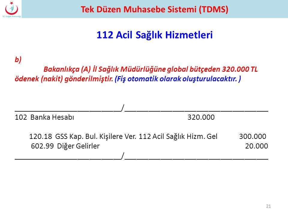 b) Bakanlıkça (A) İl Sağlık Müdürlüğüne global bütçeden 320.000 TL ödenek (nakit) gönderilmiştir. (Fiş otomatik olarak oluşturulacaktır. ) ___________