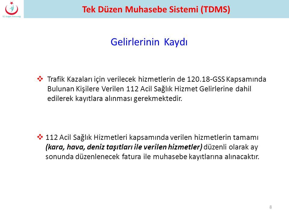8 Gelirlerinin Kaydı  Trafik Kazaları için verilecek hizmetlerin de 120.18-GSS Kapsamında Bulunan Kişilere Verilen 112 Acil Sağlık Hizmet Gelirlerine