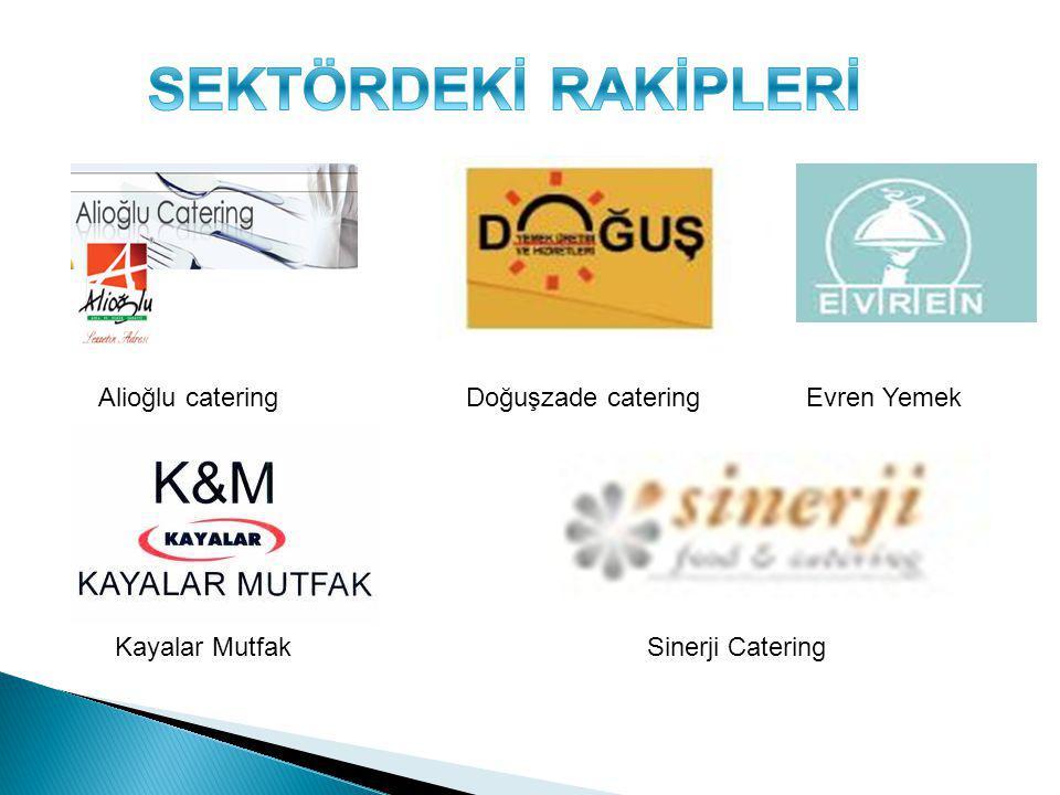 Alioğlu cateringDoğuşzade cateringEvren Yemek Kayalar MutfakSinerji Catering