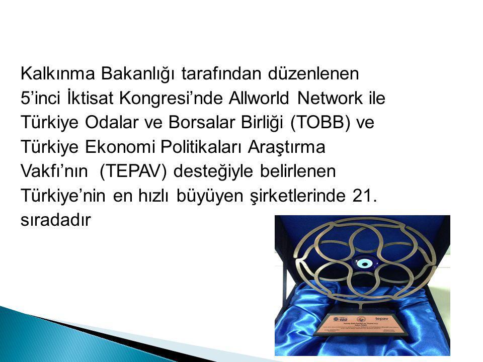 Kalkınma Bakanlığı tarafından düzenlenen 5'inci İktisat Kongresi'nde Allworld Network ile Türkiye Odalar ve Borsalar Birliği (TOBB) ve Türkiye Ekonomi