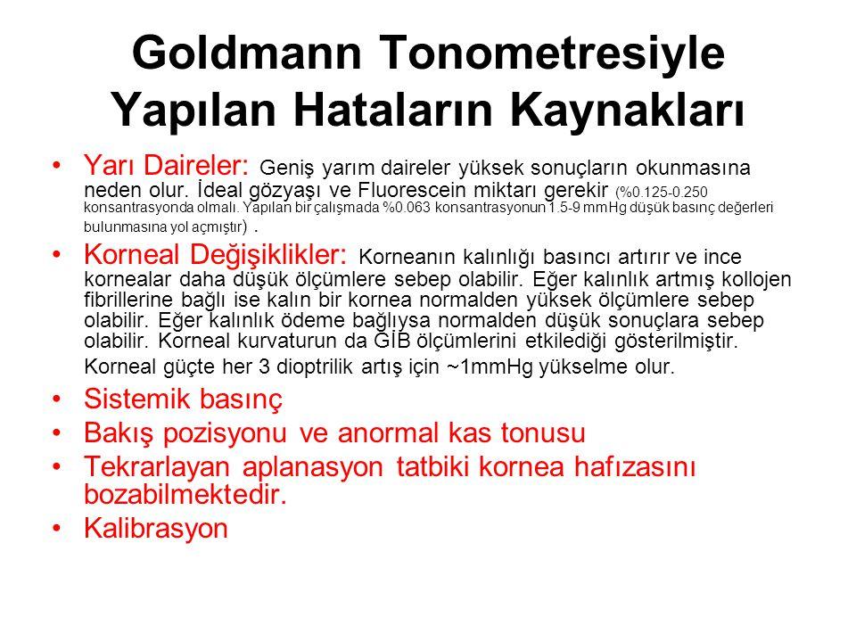Goldmann Tonometresiyle Yapılan Hataların Kaynakları Yarı Daireler: Geniş yarım daireler yüksek sonuçların okunmasına neden olur. İdeal gözyaşı ve Flu