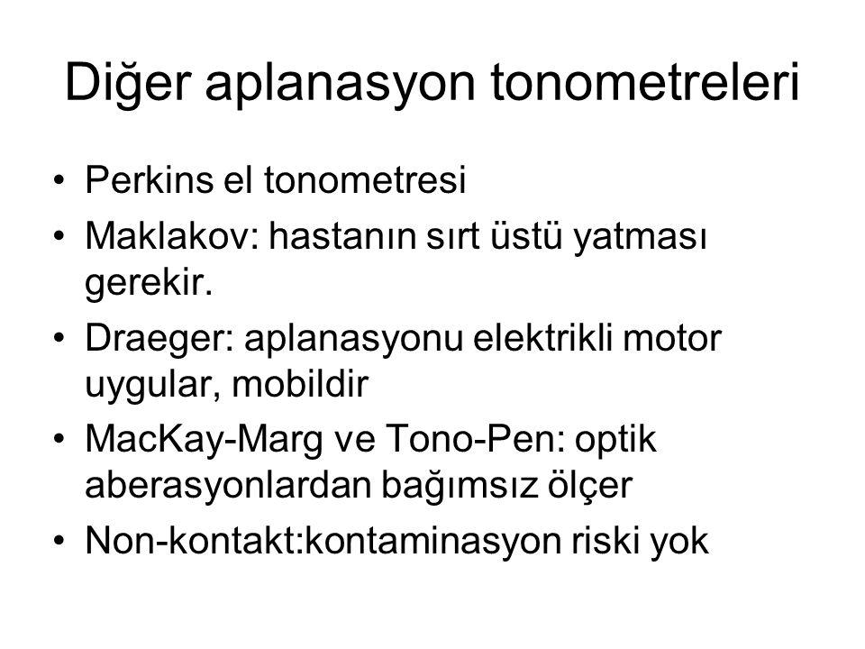 Diğer aplanasyon tonometreleri Perkins el tonometresi Maklakov: hastanın sırt üstü yatması gerekir. Draeger: aplanasyonu elektrikli motor uygular, mob